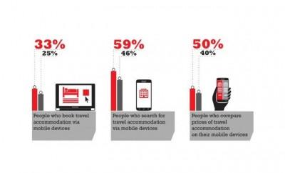 AsiaRooms_infographic_web